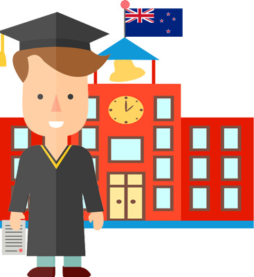 Gen-Z Education - New Zealand Universities - Study Abroad Morocco